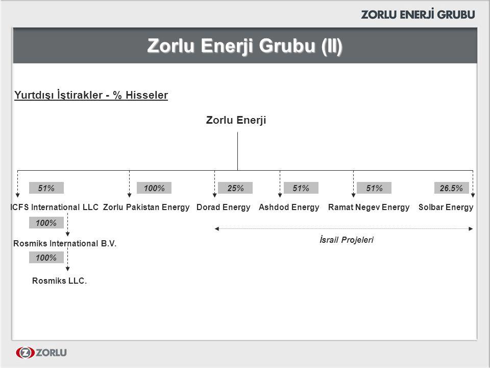 Zorlu Enerji Grubu (II) Zorlu Enerji ICFS International LLC Rosmiks International B.V. 51% Rosmiks LLC. 100% Zorlu Pakistan Energy 100% Dorad EnergyAs