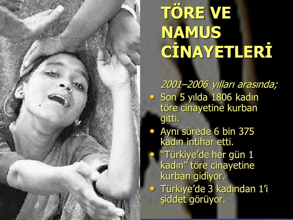 TÖRE VE NAMUS CİNAYETLERİ 2001–2006 yılları arasında; • Son 5 yılda 1806 kadın töre cinayetine kurban gitti. • Aynı sürede 6 bin 375 kadın intihar ett