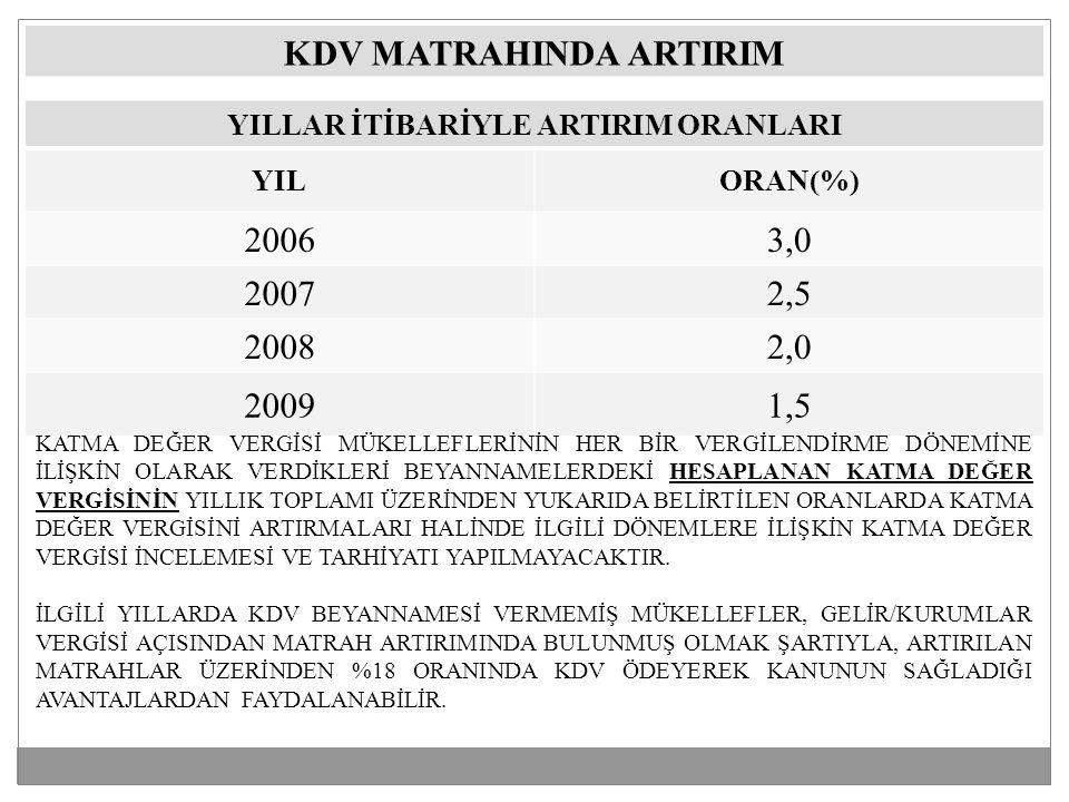 KDV MATRAHINDA ARTIRIM YILLAR İTİBARİYLE ARTIRIM ORANLARI YILORAN(%) 20063,0 20072,5 20082,0 20091,5 KATMA DEĞER VERGİSİ MÜKELLEFLERİNİN HER BİR VERGİLENDİRME DÖNEMİNE İLİŞKİN OLARAK VERDİKLERİ BEYANNAMELERDEKİ HESAPLANAN KATMA DEĞER VERGİSİNİN YILLIK TOPLAMI ÜZERİNDEN YUKARIDA BELİRTİLEN ORANLARDA KATMA DEĞER VERGİSİNİ ARTIRMALARI HALİNDE İLGİLİ DÖNEMLERE İLİŞKİN KATMA DEĞER VERGİSİ İNCELEMESİ VE TARHİYATI YAPILMAYACAKTIR.