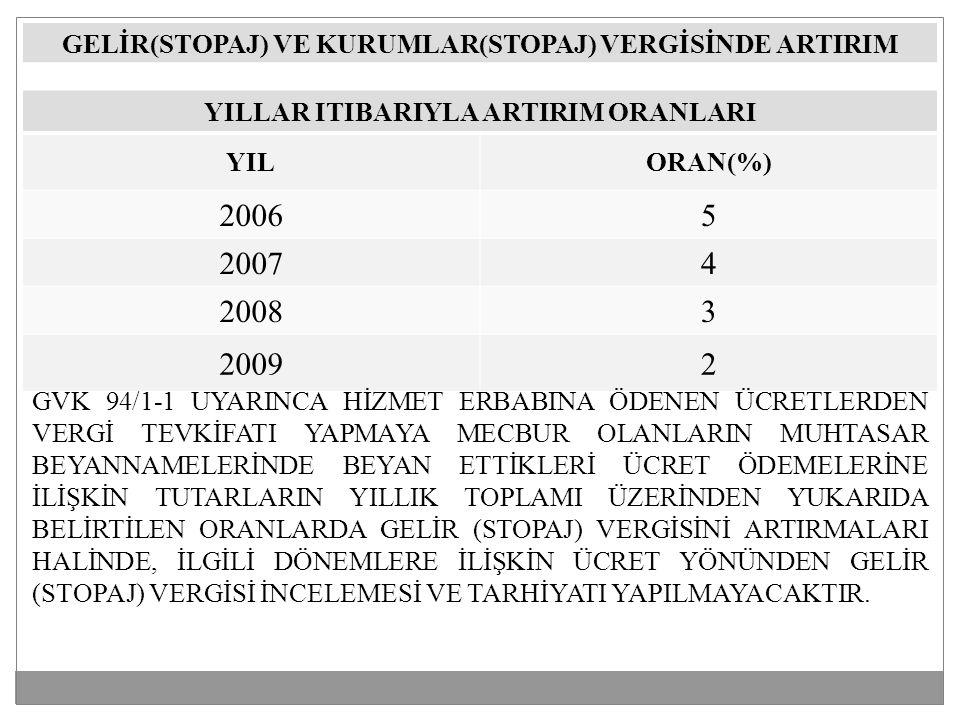 GELİR(STOPAJ) VE KURUMLAR(STOPAJ) VERGİSİNDE ARTIRIM YILLAR ITIBARIYLA ARTIRIM ORANLARI YILORAN(%) 20065 20074 20083 20092 GVK 94/1-1 UYARINCA HİZMET ERBABINA ÖDENEN ÜCRETLERDEN VERGİ TEVKİFATI YAPMAYA MECBUR OLANLARIN MUHTASAR BEYANNAMELERİNDE BEYAN ETTİKLERİ ÜCRET ÖDEMELERİNE İLİŞKİN TUTARLARIN YILLIK TOPLAMI ÜZERİNDEN YUKARIDA BELİRTİLEN ORANLARDA GELİR (STOPAJ) VERGİSİNİ ARTIRMALARI HALİNDE, İLGİLİ DÖNEMLERE İLİŞKİN ÜCRET YÖNÜNDEN GELİR (STOPAJ) VERGİSİ İNCELEMESİ VE TARHİYATI YAPILMAYACAKTIR.