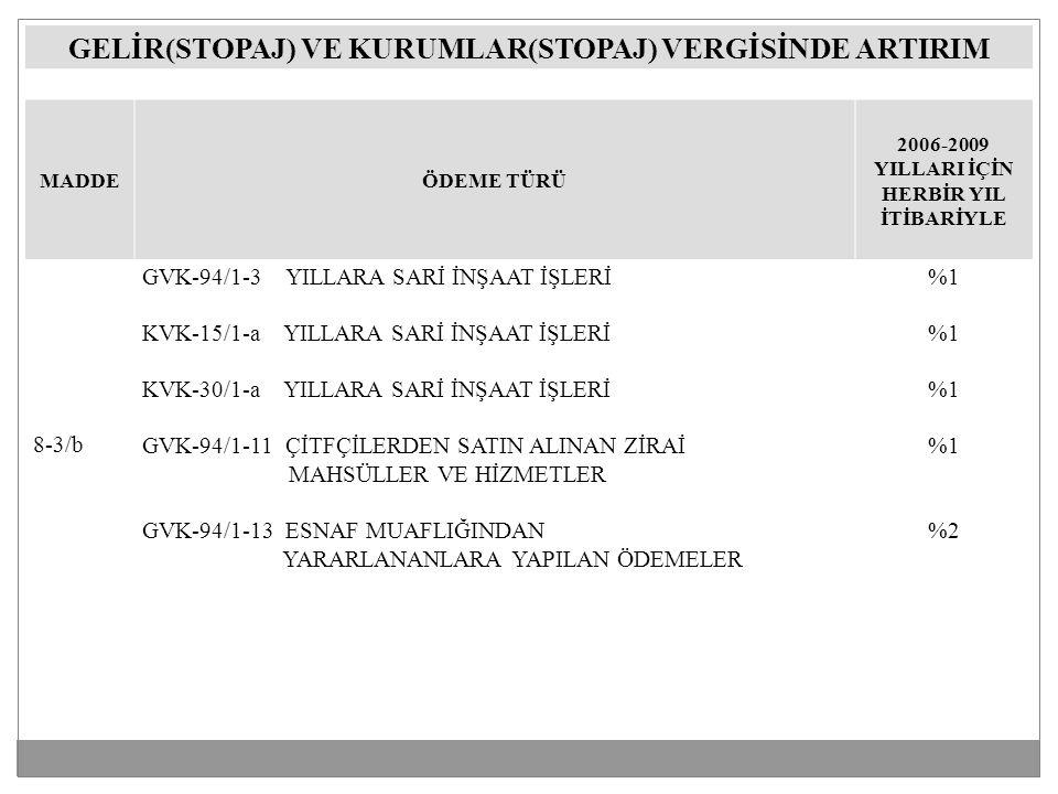 GELİR(STOPAJ) VE KURUMLAR(STOPAJ) VERGİSİNDE ARTIRIM MADDEÖDEME TÜRÜ 2006-2009 YILLARI İÇİN HERBİR YIL İTİBARİYLE 8-3/b GVK-94/1-3 YILLARA SARİ İNŞAAT İŞLERİ KVK-15/1-a YILLARA SARİ İNŞAAT İŞLERİ KVK-30/1-a YILLARA SARİ İNŞAAT İŞLERİ GVK-94/1-11 ÇİTFÇİLERDEN SATIN ALINAN ZİRAİ MAHSÜLLER VE HİZMETLER GVK-94/1-13 ESNAF MUAFLIĞINDAN YARARLANANLARA YAPILAN ÖDEMELER %1 %2