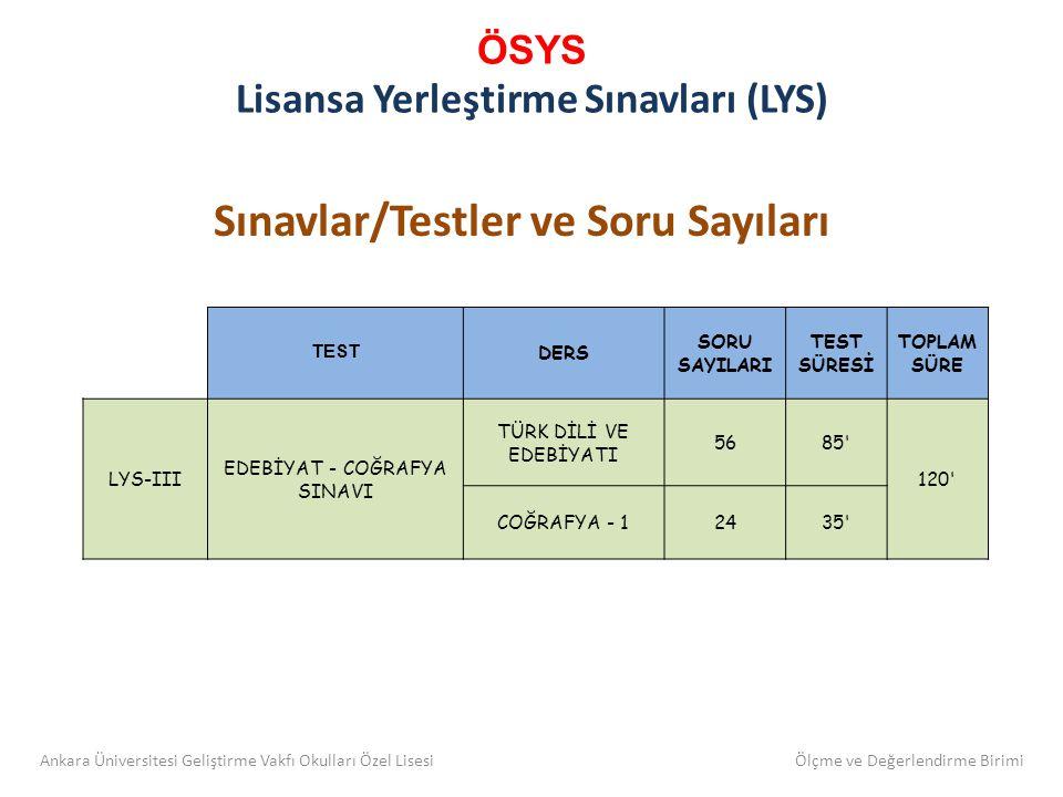 ÖSYS Lisansa Yerleştirme Sınavları (LYS) Sınavlar/Testler ve Soru Sayıları TEST DERS SORU SAYILARI TEST SÜRESİ TOPLAM SÜRE LYS-III EDEBİYAT - COĞRAFYA SINAVI TÜRK DİLİ VE EDEBİYATI 5685 120 COĞRAFYA - 12435 Ankara Üniversitesi Geliştirme Vakfı Okulları Özel Lisesi Ölçme ve Değerlendirme Birimi