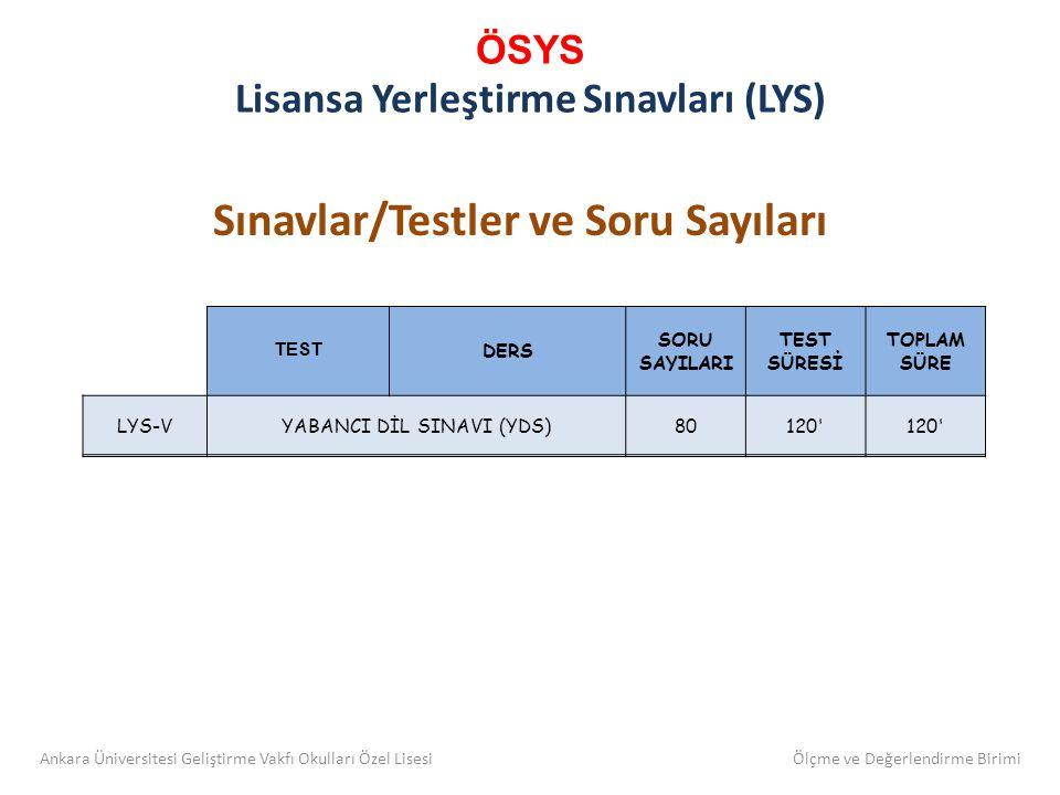 ÖSYS Lisansa Yerleştirme Sınavları (LYS) Sınavlar/Testler ve Soru Sayıları TEST DERS SORU SAYILARI TEST SÜRESİ TOPLAM SÜRE LYS-VYABANCI DİL SINAVI (YDS)80120 Ankara Üniversitesi Geliştirme Vakfı Okulları Özel Lisesi Ölçme ve Değerlendirme Birimi