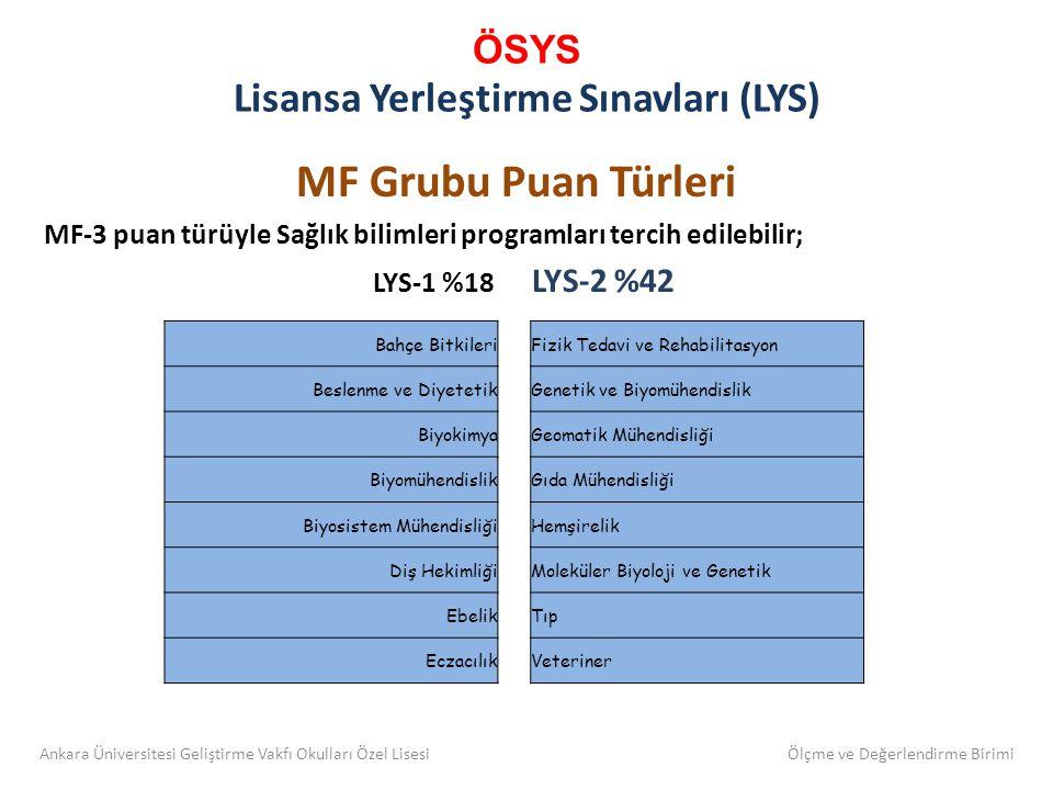 ÖSYS Lisansa Yerleştirme Sınavları (LYS) MF Grubu Puan Türleri MF-3 puan türüyle Sağlık bilimleri programları tercih edilebilir; LYS-1 %18 LYS-2 %42 Bahçe Bitkileri Fizik Tedavi ve Rehabilitasyon Beslenme ve Diyetetik Genetik ve Biyomühendislik Biyokimya Geomatik Mühendisliği Biyomühendislik Gıda Mühendisliği Biyosistem MühendisliğiHemşirelik Diş Hekimliği Moleküler Biyoloji ve Genetik Ebelik Tıp Eczacılık Veteriner Ankara Üniversitesi Geliştirme Vakfı Okulları Özel Lisesi Ölçme ve Değerlendirme Birimi