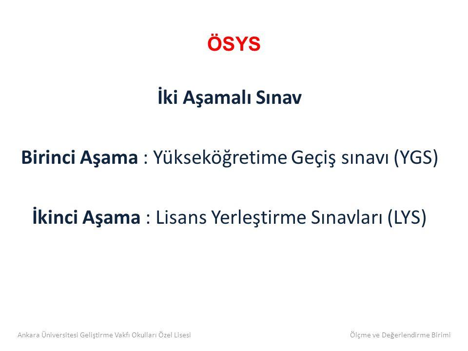 ÖSYS İki Aşamalı Sınav Birinci Aşama : Yükseköğretime Geçiş sınavı (YGS) İkinci Aşama : Lisans Yerleştirme Sınavları (LYS) Ankara Üniversitesi Geliştirme Vakfı Okulları Özel Lisesi Ölçme ve Değerlendirme Birimi