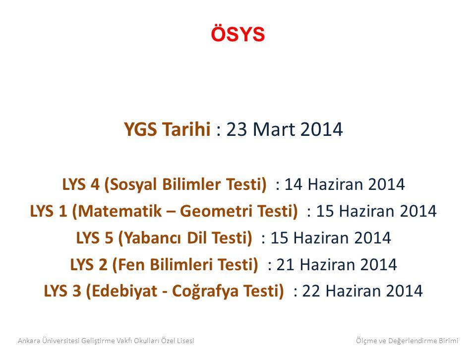 ÖSYS Lisansa Yerleştirme Sınavları (LYS) Alanlara Göre Testler ve Soru Sayıları MF-FMTM-MTTS-STDİL YGS160 LYS-I80 -- LYS-II90--- LYS-III-80 - LYS-IV--90- LYS-V---80 Toplam Soru 330320330240 Ankara Üniversitesi Geliştirme Vakfı Okulları Özel Lisesi Ölçme ve Değerlendirme Birimi