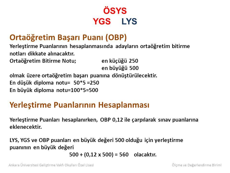 ÖSYS YGS LYS Ortaöğretim Başarı Puanı (OBP) Yerleştirme Puanlarının hesaplanmasında adayların ortaöğretim bitirme notları dikkate alınacaktır.
