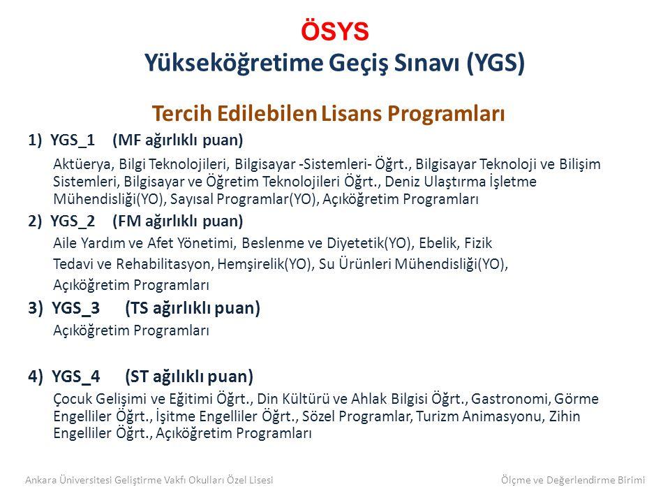 ÖSYS Yükseköğretime Geçiş Sınavı (YGS) Tercih Edilebilen Lisans Programları 1) YGS_1 (MF ağırlıklı puan) Aktüerya, Bilgi Teknolojileri, Bilgisayar -Sistemleri- Öğrt., Bilgisayar Teknoloji ve Bilişim Sistemleri, Bilgisayar ve Öğretim Teknolojileri Öğrt., Deniz Ulaştırma İşletme Mühendisliği(YO), Sayısal Programlar(YO), Açıköğretim Programları 2) YGS_2 (FM ağırlıklı puan) Aile Yardım ve Afet Yönetimi, Beslenme ve Diyetetik(YO), Ebelik, Fizik Tedavi ve Rehabilitasyon, Hemşirelik(YO), Su Ürünleri Mühendisliği(YO), Açıköğretim Programları 3) YGS_3 (TS ağırlıklı puan) Açıköğretim Programları 4) YGS_4 (ST ağılıklı puan) Çocuk Gelişimi ve Eğitimi Öğrt., Din Kültürü ve Ahlak Bilgisi Öğrt., Gastronomi, Görme Engelliler Öğrt., İşitme Engelliler Öğrt., Sözel Programlar, Turizm Animasyonu, Zihin Engelliler Öğrt., Açıköğretim Programları Ankara Üniversitesi Geliştirme Vakfı Okulları Özel Lisesi Ölçme ve Değerlendirme Birimi