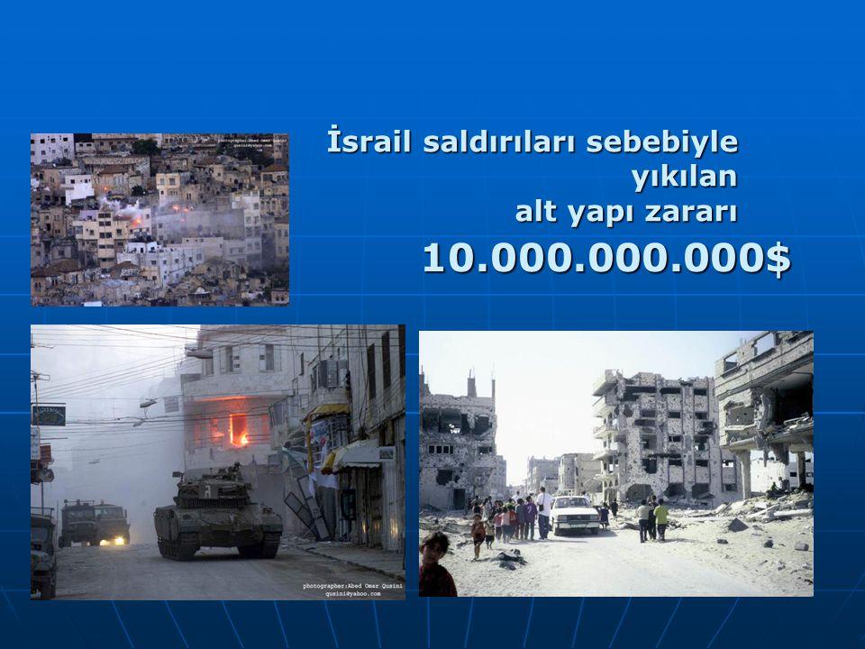 İsrail saldırıları sebebiyle yıkılan alt yapı zararı 10.000.000.000$