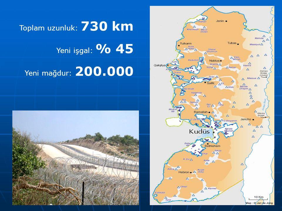 Toplam uzunluk: 730 km Yeni işgal: % 45 Yeni mağdur: 200.000