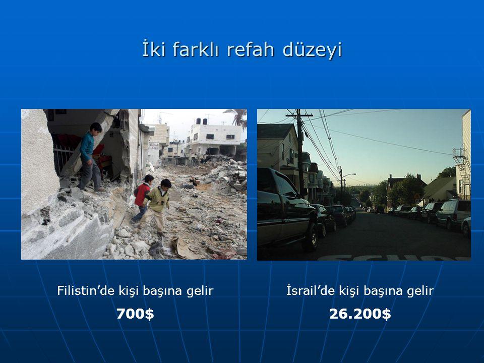 İki farklı refah düzeyi Filistin'de kişi başına gelir 700$ İsrail'de kişi başına gelir 26.200$