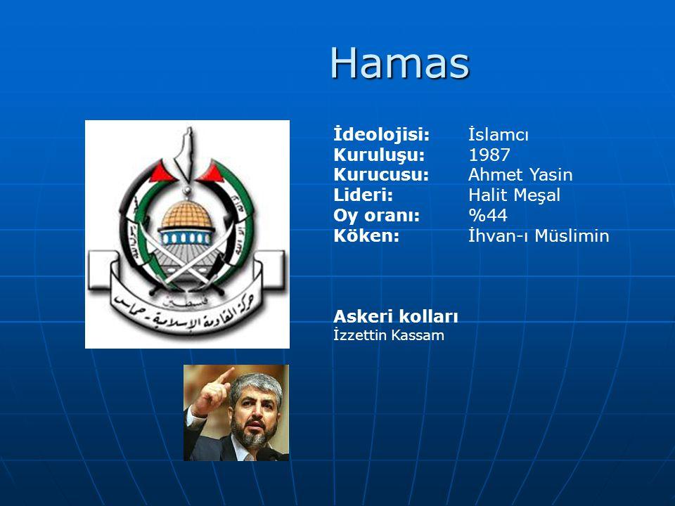 Hamas İdeolojisi: İslamcı Kuruluşu:1987 Kurucusu:Ahmet Yasin Lideri: Halit Meşal Oy oranı:%44 Köken:İhvan-ı Müslimin Askeri kolları İzzettin Kassam