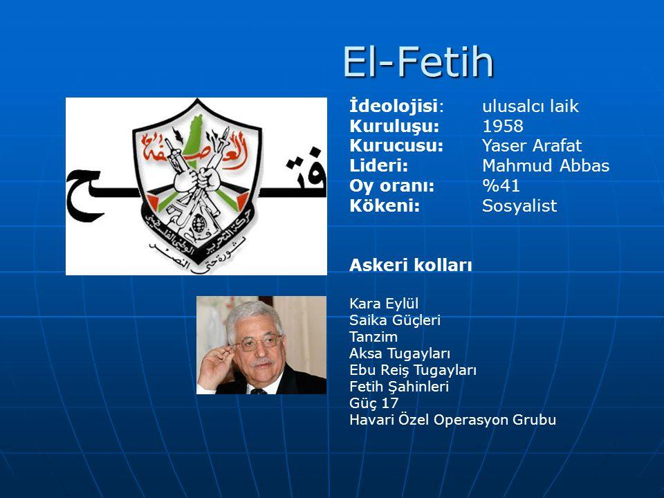 El-Fetih İdeolojisi: ulusalcı laik Kuruluşu:1958 Kurucusu:Yaser Arafat Lideri: Mahmud Abbas Oy oranı:%41 Kökeni:Sosyalist Askeri kolları Kara Eylül Sa