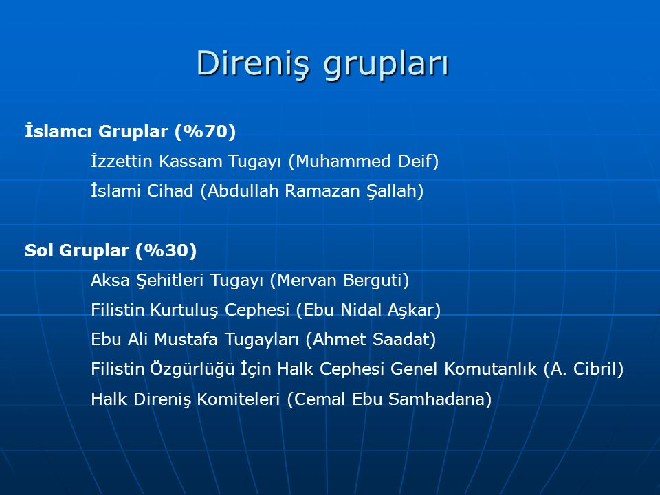 Direniş grupları İslamcı Gruplar (%70) İzzettin Kassam Tugayı (Muhammed Deif) İslami Cihad (Abdullah Ramazan Şallah) Sol Gruplar (%30) Aksa Şehitleri