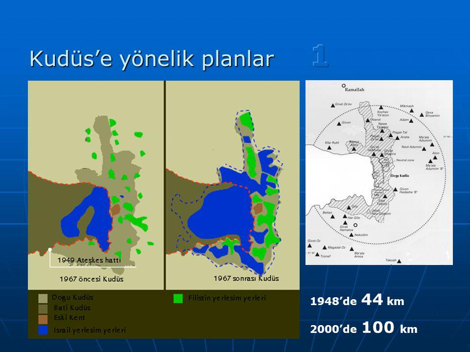 1948'de 44 km 2000'de 100 km Kudüs'e yönelik planlar