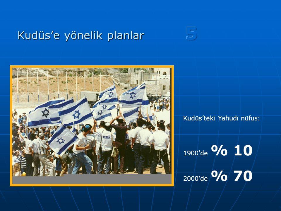 Kudüs'e yönelik planlar Kudüs'teki Yahudi nüfus: 1900'de % 10 2000'de % 70