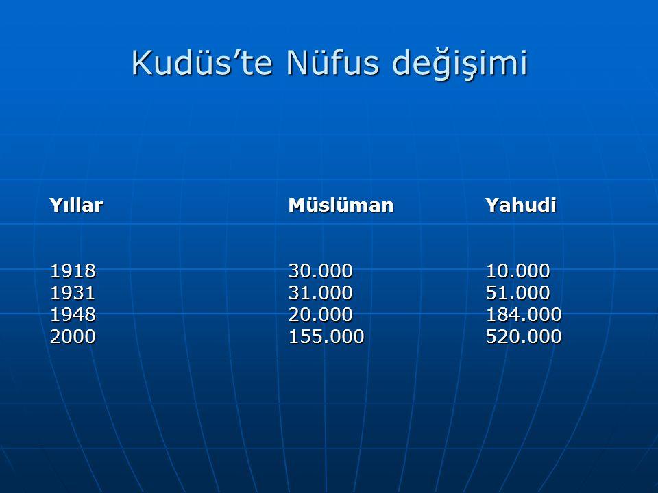 Kudüs'te Nüfus değişimi YıllarMüslümanYahudi 191830.00010.000 193131.00051.000 194820.000184.000 2000155.000520.000