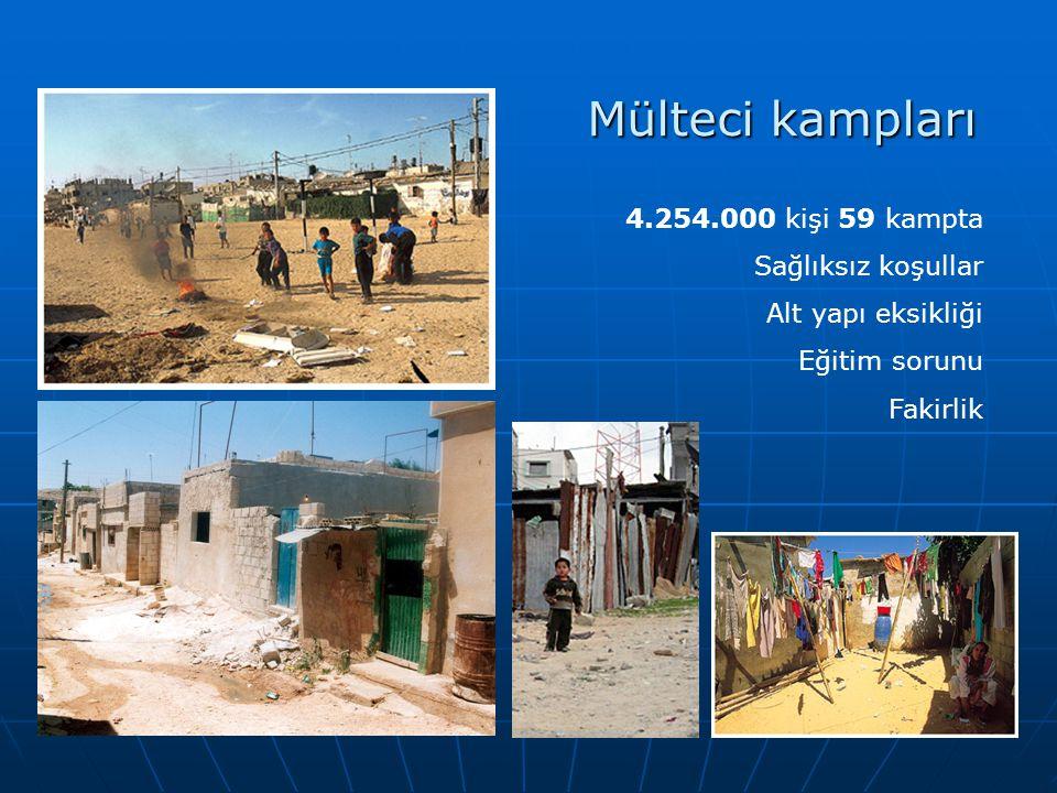 Mülteci kampları 4.254.000 kişi 59 kampta Sağlıksız koşullar Alt yapı eksikliği Eğitim sorunu Fakirlik
