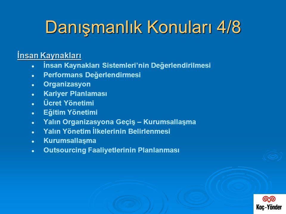 Danışmanlık Konuları 4/8 İnsan Kaynakları   İnsan Kaynakları Sistemleri'nin Değerlendirilmesi   Performans Değerlendirmesi   Organizasyon   Ka
