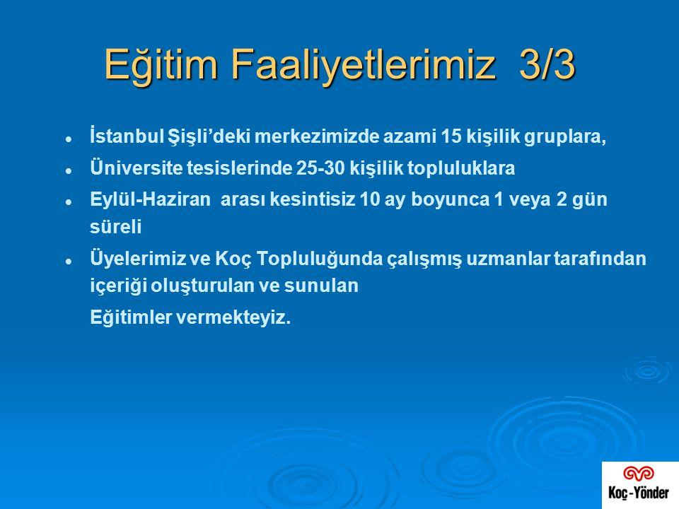 Eğitim Faaliyetlerimiz 3/3   İstanbul Şişli'deki merkezimizde azami 15 kişilik gruplara,   Üniversite tesislerinde 25-30 kişilik topluluklara  