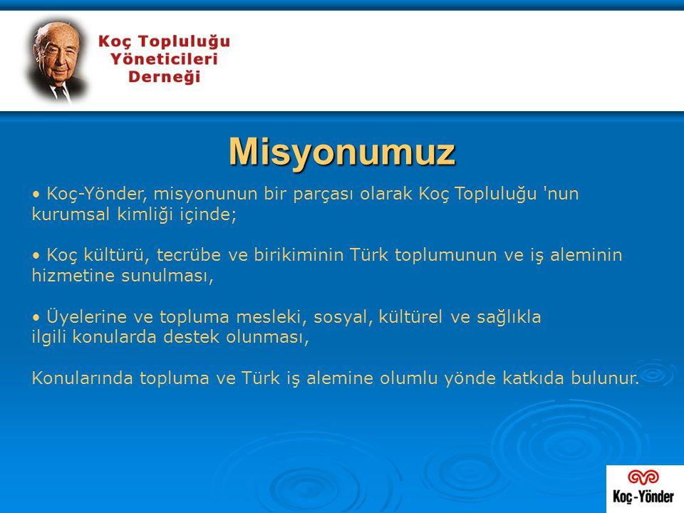 Misyonumuz • Koç-Yönder, misyonunun bir parçası olarak Koç Topluluğu 'nun kurumsal kimliği içinde; • Koç kültürü, tecrübe ve birikiminin Türk toplumun