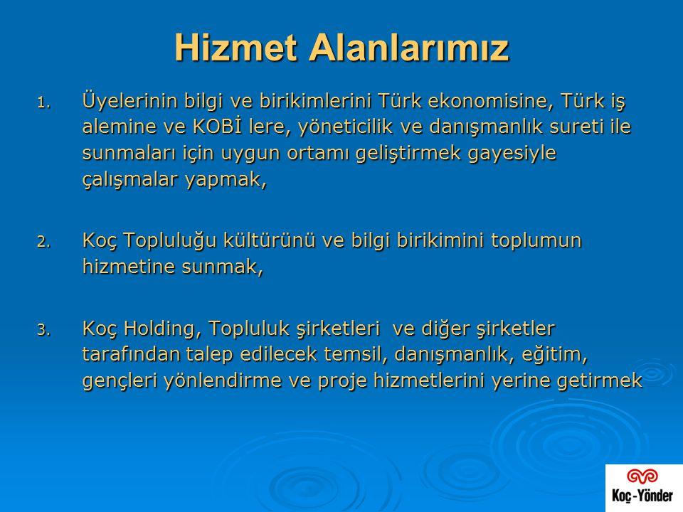 1. Üyelerinin bilgi ve birikimlerini Türk ekonomisine, Türk iş alemine ve KOBİ lere, yöneticilik ve danışmanlık sureti ile sunmaları için uygun ortamı