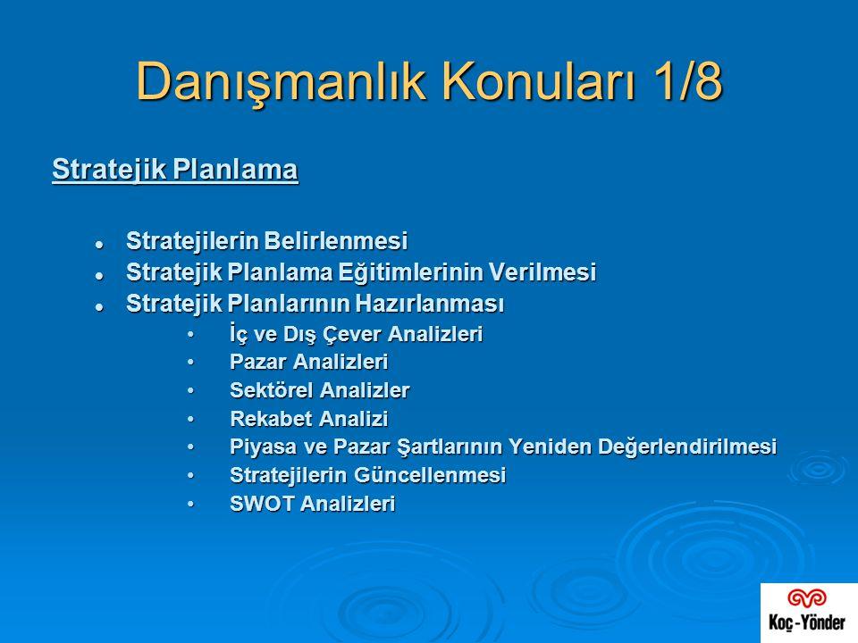 Danışmanlık Konuları 2/8 Satış ve Pazarlama Süreçleri  Pazarlama ve Kampanya Yönetimi  Satış ve Pazarlama Yönetimi  Ürünler ve Pazara İlişkin Politikalar  Dağıtım ve Fiyat Politikası  Müşteri İlişkileri Yönetimi  Master Pazarlama Planı Hazırlanması Üretim  Teknoloji Seviyesi ve Teknoloji Yönetimi  İnovasyon  Araştırma – Geliştirme  Kalite  Üretim Planlaması