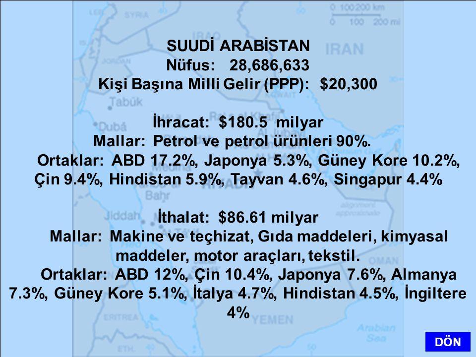 SUUDİ ARABİSTAN Nüfus: 28,686,633 Kişi Başına Milli Gelir (PPP): $20,300 İhracat: $180.5 milyar Mallar: Petrol ve petrol ürünleri 90%. Ortaklar: ABD 1