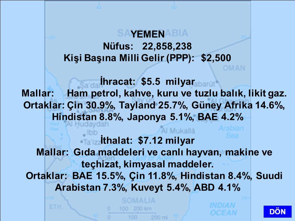 YEMEN Nüfus: 22,858,238 Kişi Başına Milli Gelir (PPP): $2,500 İhracat: $5.5 milyar Mallar: Ham petrol, kahve, kuru ve tuzlu balık, likit gaz. Ortaklar