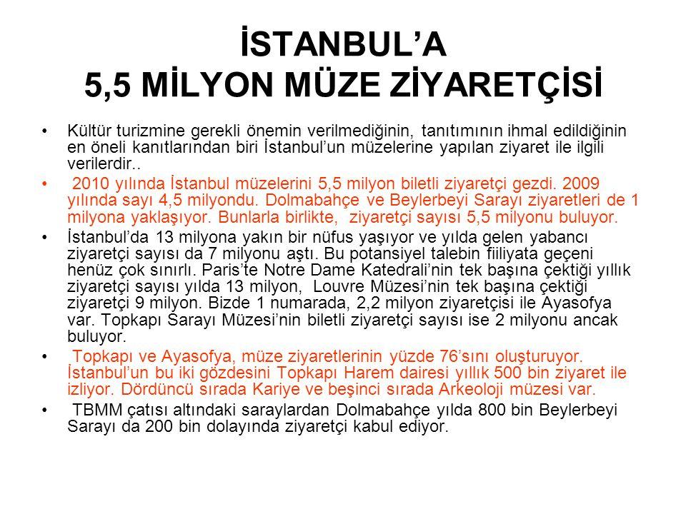 İSTANBUL'A 5,5 MİLYON MÜZE ZİYARETÇİSİ •Kültür turizmine gerekli önemin verilmediğinin, tanıtımının ihmal edildiğinin en öneli kanıtlarından biri İsta