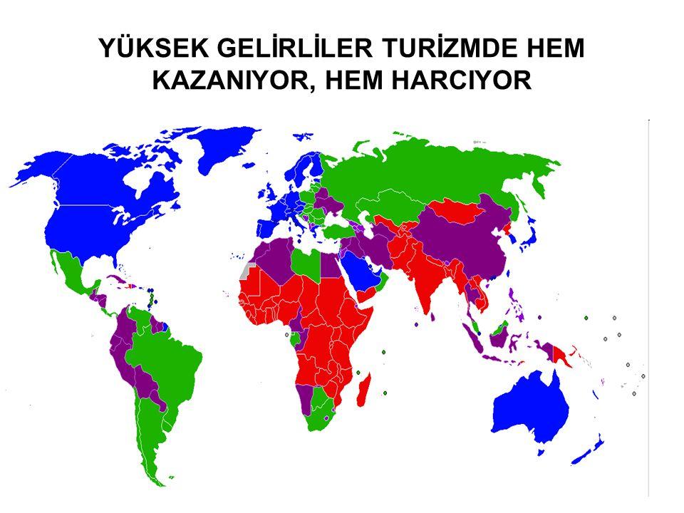 YÜKSEK GELİRLİLER TURİZMDE HEM KAZANIYOR, HEM HARCIYOR