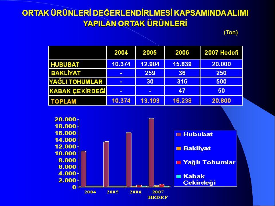 ORTAK ÜRÜNLERİ DEĞERLENDİRLMESİ KAPSAMINDA ALIMI YAPILAN ORTAK ÜRÜNLERİ (Ton) (Ton)