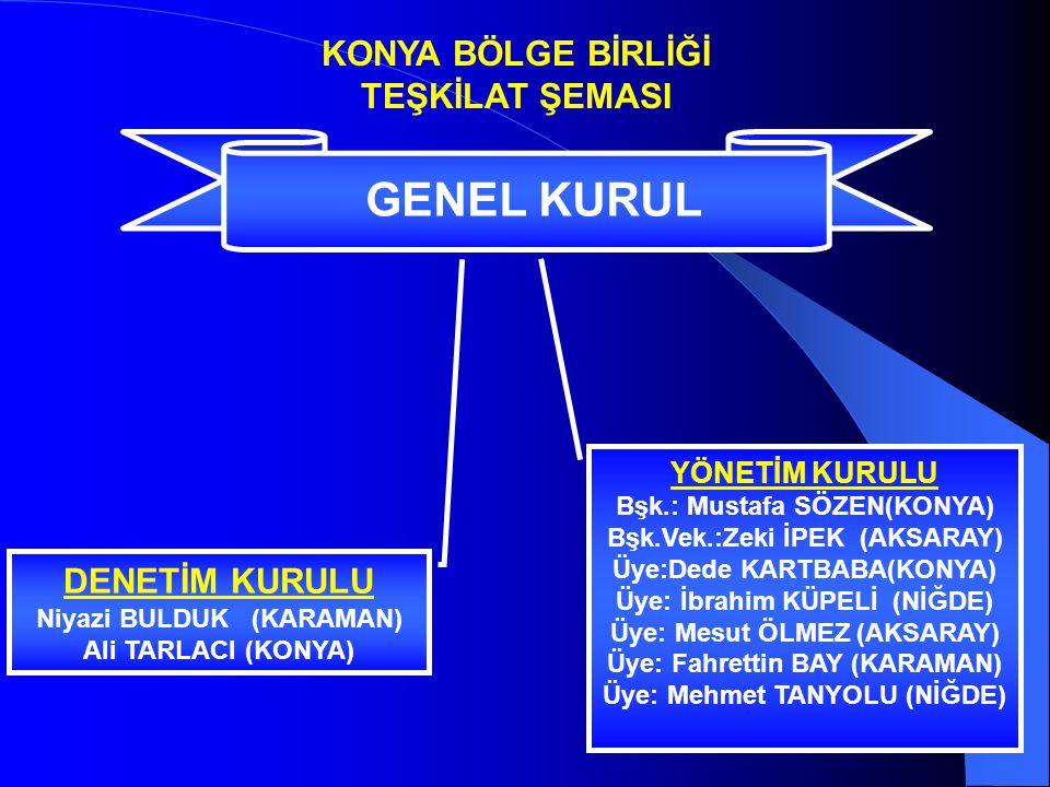 -Bölge Birliği olarak çalışmalarımız strateji planlayan, gelişmeleri takip eden, eğitmen ve danışman bir kurum olacaktır.