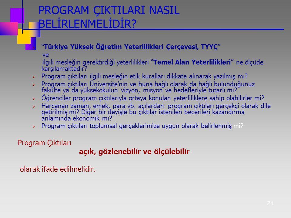 """21 PROGRAM ÇIKTILARI NASIL BELİRLENMELİDİR?  """"Türkiye Yüksek Öğretim Yeterlilikleri Çerçevesi, TYYÇ"""" ve ilgili mesleğin gerektirdiği yeterlilikleri """""""