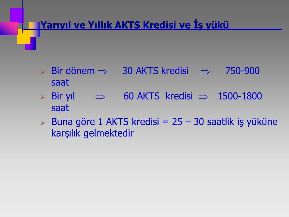 Yarıyıl ve Yıllık AKTS Kredisi ve İş yükü  Bir dönem  30 AKTS kredisi  750-900 saat  Bir yıl  60 AKTS kredisi  1500-1800 saat  Buna göre 1 AKTS