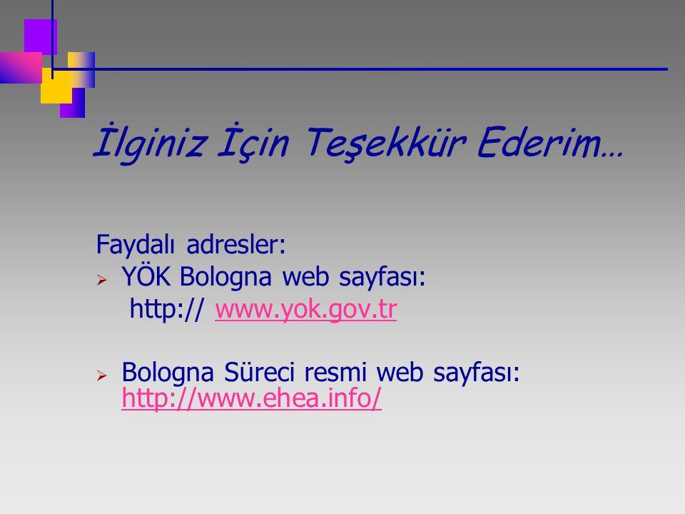 İlginiz İçin Teşekkür Ederim… Faydalı adresler:  YÖK Bologna web sayfası: http:// www.yok.gov.trwww.yok.gov.tr  Bologna Süreci resmi web sayfası: ht