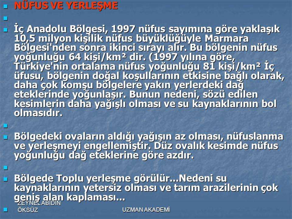 ZEYNEL ABİDİN ÖKSÜZUZMAN AKADEMİ  NÜFUS VE YERLEŞME   İç Anadolu Bölgesi, 1997 nüfus sayımına göre yaklaşık 10,5 milyon kişilik nüfus büyüklüğüyle Marmara Bölgesi nden sonra ikinci sırayı alır.