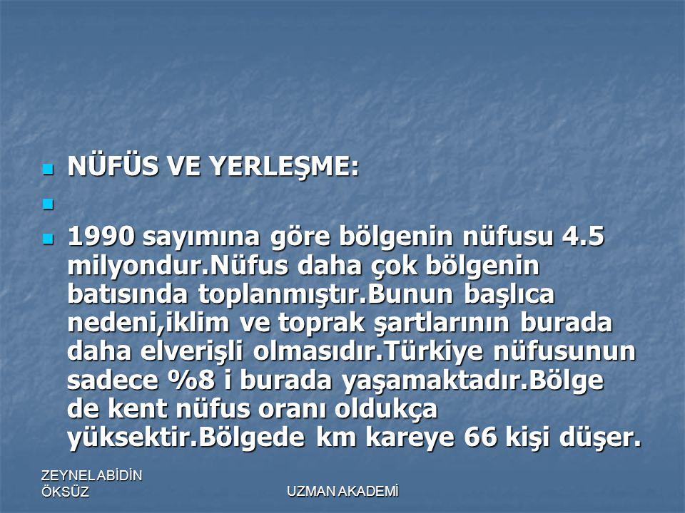ZEYNEL ABİDİN ÖKSÜZUZMAN AKADEMİ  NÜFÜS VE YERLEŞME:   1990 sayımına göre bölgenin nüfusu 4.5 milyondur.Nüfus daha çok bölgenin batısında toplanmıştır.Bunun başlıca nedeni,iklim ve toprak şartlarının burada daha elverişli olmasıdır.Türkiye nüfusunun sadece %8 i burada yaşamaktadır.Bölge de kent nüfus oranı oldukça yüksektir.Bölgede km kareye 66 kişi düşer.