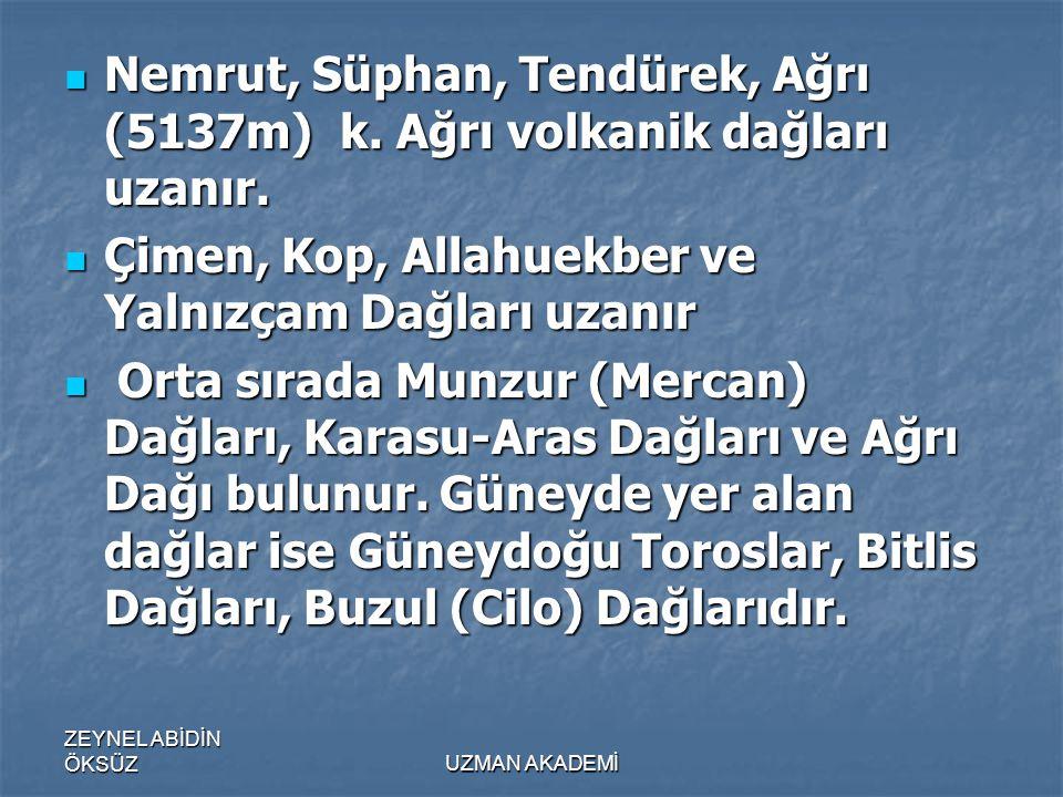 ZEYNEL ABİDİN ÖKSÜZUZMAN AKADEMİ  Nemrut, Süphan, Tendürek, Ağrı (5137m) k.