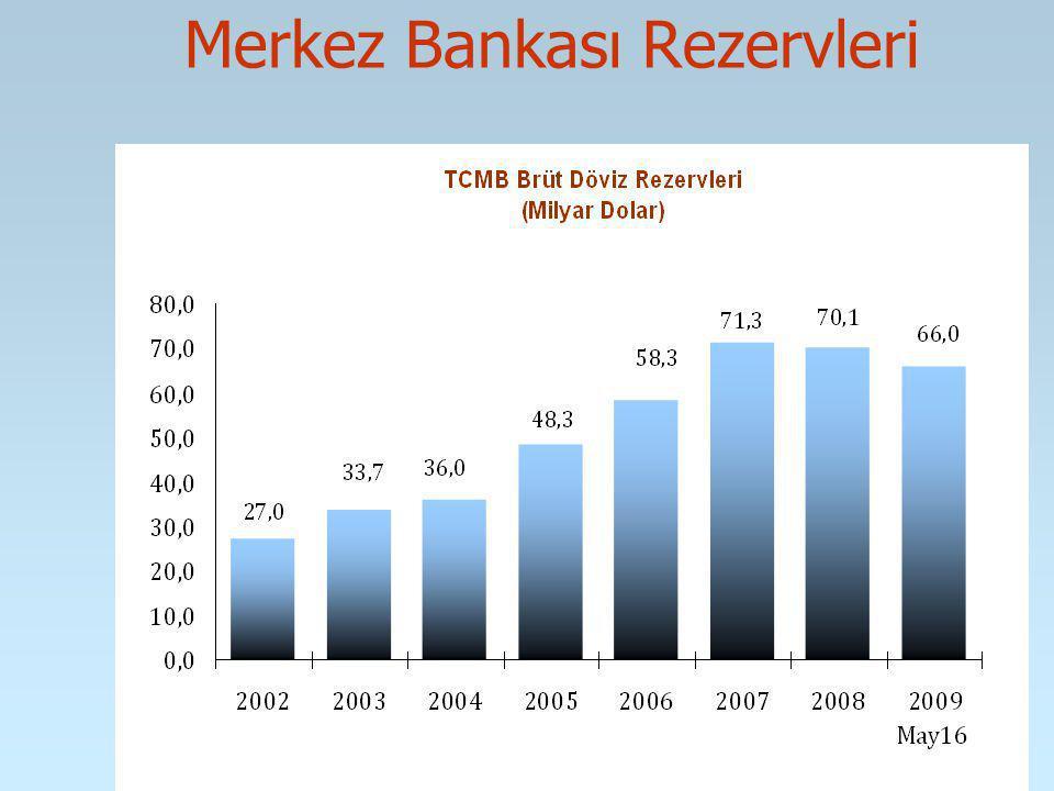 26 Merkez Bankası Rezervleri