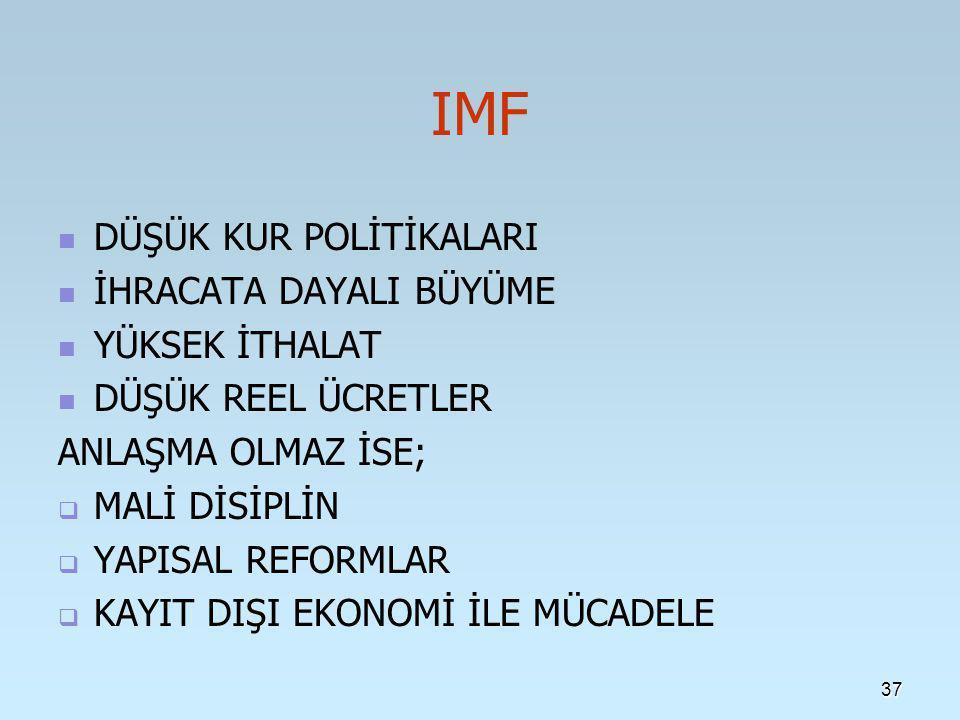 37 IMF   DÜŞÜK KUR POLİTİKALARI   İHRACATA DAYALI BÜYÜME   YÜKSEK İTHALAT   DÜŞÜK REEL ÜCRETLER ANLAŞMA OLMAZ İSE;   MALİ DİSİPLİN   YAPISAL REFORMLAR   KAYIT DIŞI EKONOMİ İLE MÜCADELE