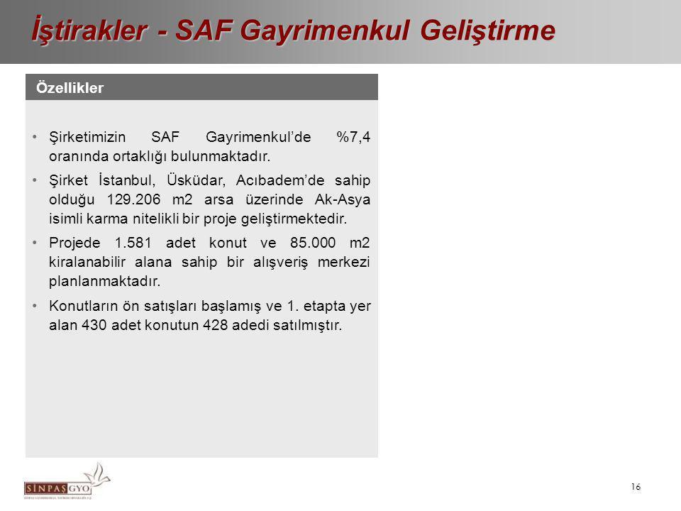 İştirakler - SAF Gayrimenkul Geliştirme 16 •Şirketimizin SAF Gayrimenkul'de %7,4 oranında ortaklığı bulunmaktadır. •Şirket İstanbul, Üsküdar, Acıbadem