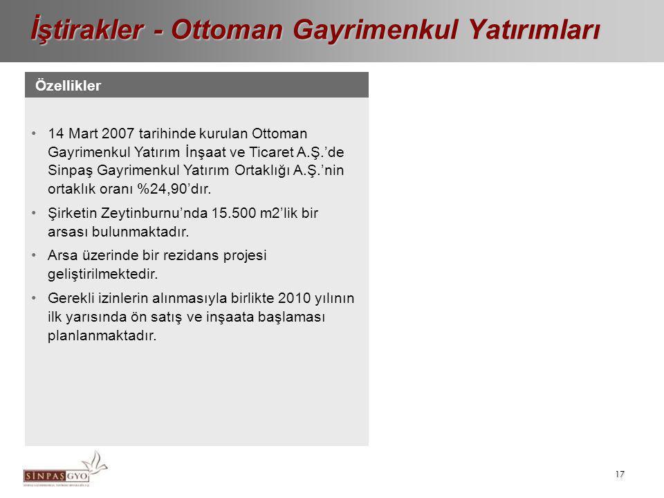 İştirakler - Ottoman Gayrimenkul Yatırımları 17 •14 Mart 2007 tarihinde kurulan Ottoman Gayrimenkul Yatırım İnşaat ve Ticaret A.Ş.'de Sinpaş Gayrimenk