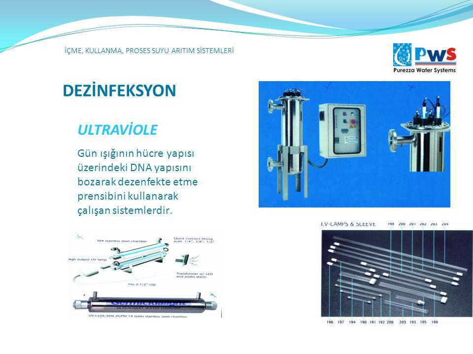 REVERSE - OSMOSİS İÇME, KULLANMA, PROSES SUYU ARITIM SİSTEMLERİ En ileri su arıtma teknolojisidir.