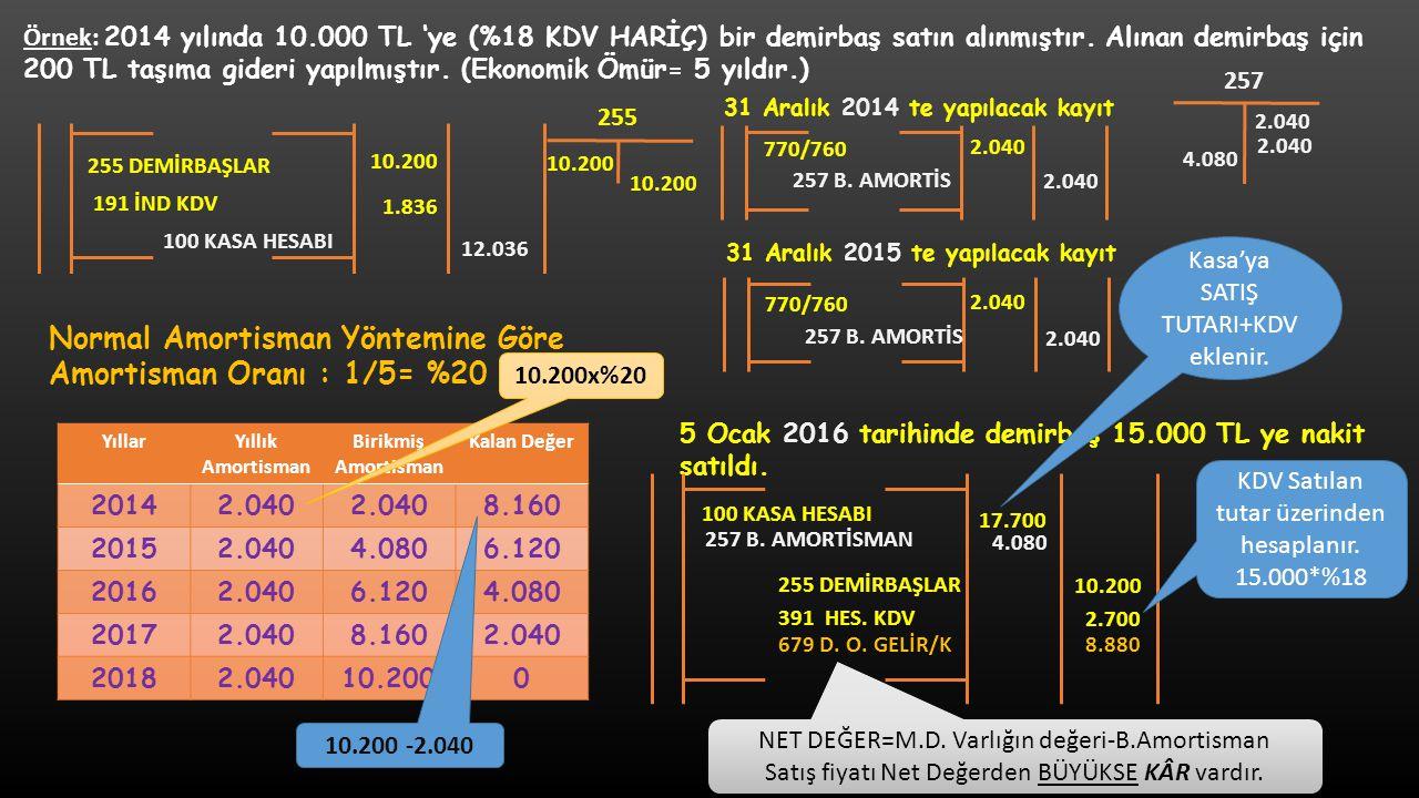Örnek: 2014 yılında 10.000 TL 'ye (%18 KDV HARİÇ) bir demirbaş satın alınmıştır. Alınan demirbaş için 200 TL taşıma gideri yapılmıştır. (Ekonomik Ömür