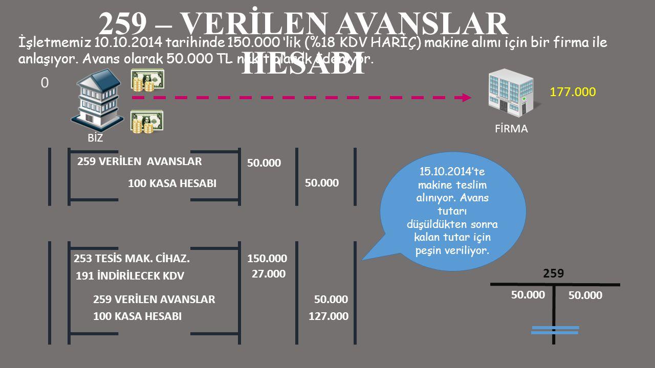 İşletmemiz 10.10.2014 tarihinde 150.000 'lik (%18 KDV HARİÇ) makine alımı için bir firma ile anlaşıyor. Avans olarak 50.000 TL nakit olarak ödeniyor.