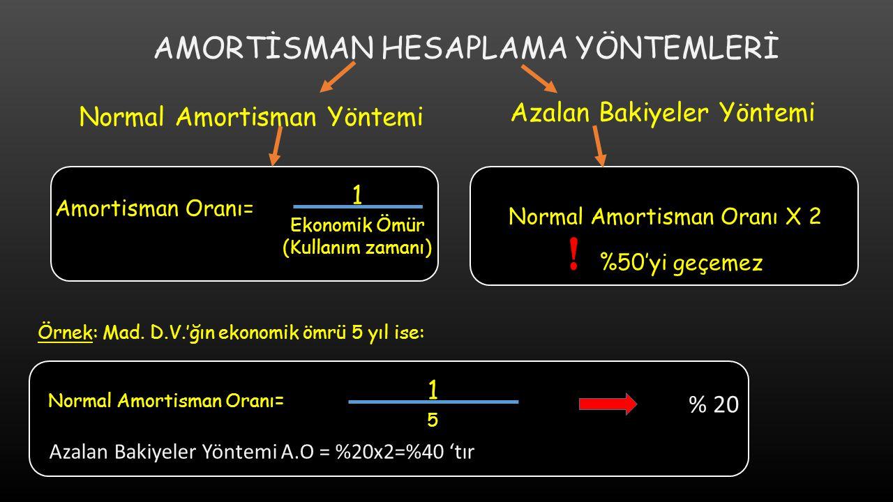 AMORTİSMAN HESAPLAMA YÖNTEMLERİ Normal Amortisman Yöntemi Azalan Bakiyeler Yöntemi Amortisman Oranı= 1 Ekonomik Ömür (Kullanım zamanı) Normal Amortism