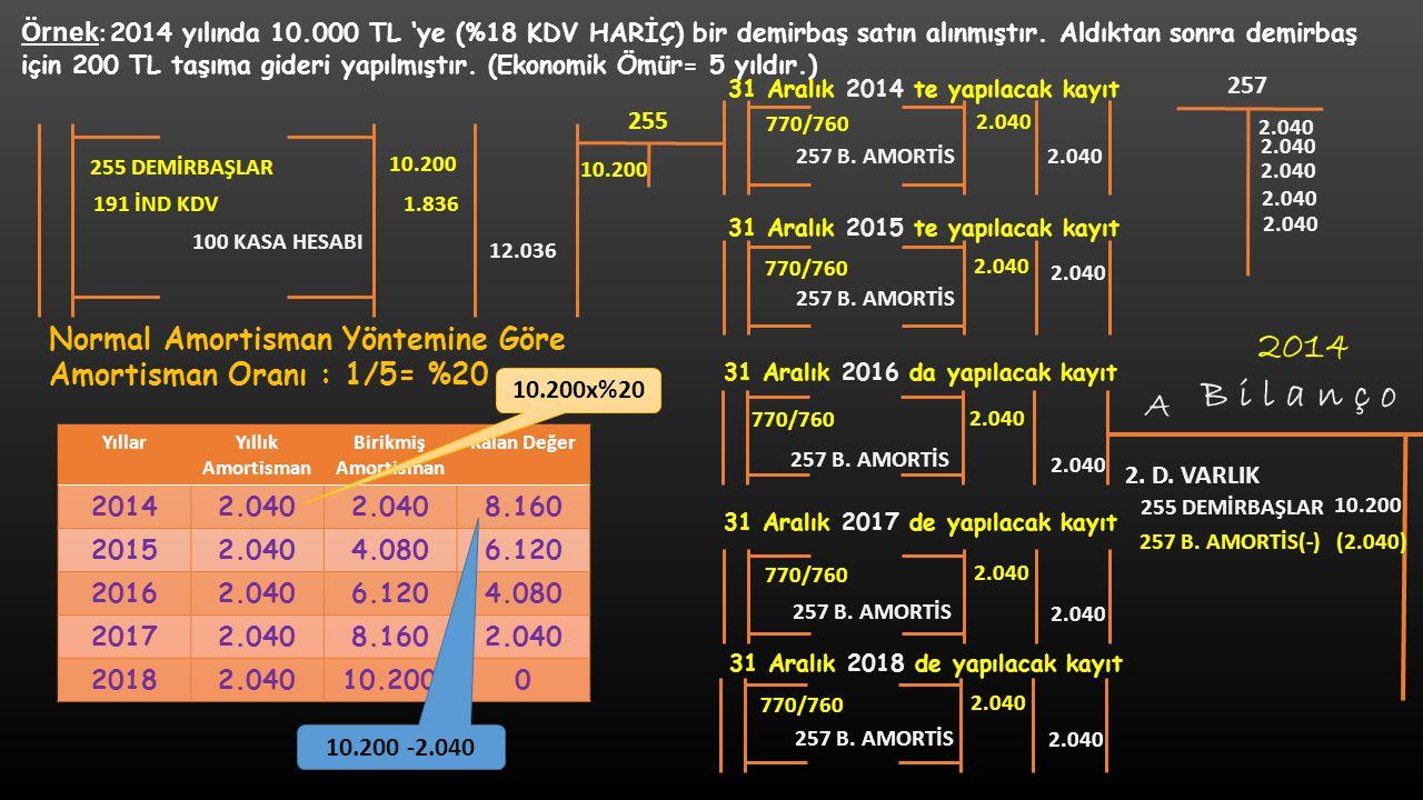 Örnek : 2014 yılında 30.000 TL 'ye (%18 KDV HARİÇ) bir taşıt satın alınmıştır.