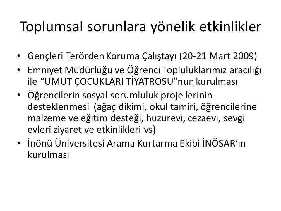 Toplumsal sorunlara yönelik etkinlikler • Gençleri Terörden Koruma Çalıştayı (20-21 Mart 2009) • Emniyet Müdürlüğü ve Öğrenci Topluluklarımız aracılığ