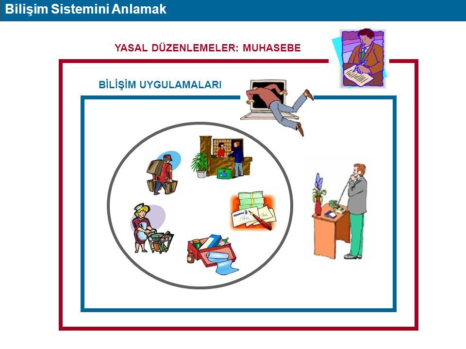 BİLİŞİM UYGULAMALARI Bilişim Sistemini Anlamak YASAL DÜZENLEMELER: MUHASEBE